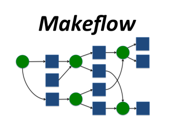 Tutorial: Writing Scalable Applications with Makeflow and Work Queue